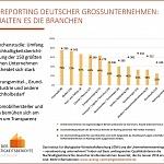 Branchenstudie: Nahrungsmittelindustrie mit Nachholbedarf im CSR-Reporting